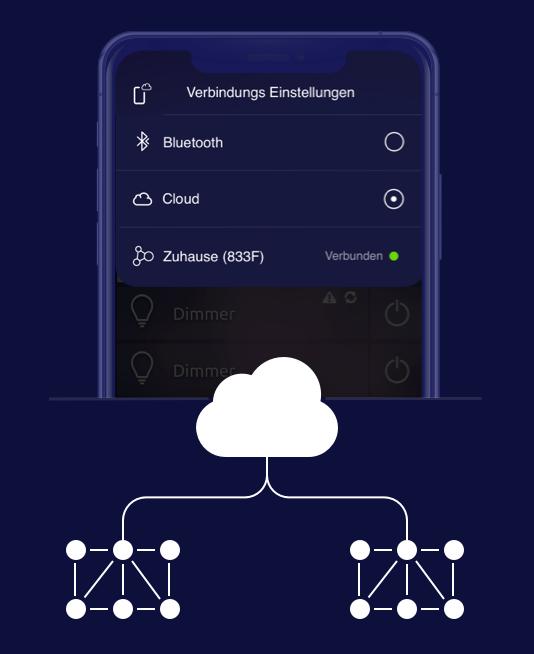MESHLE App Cloud Verbindung